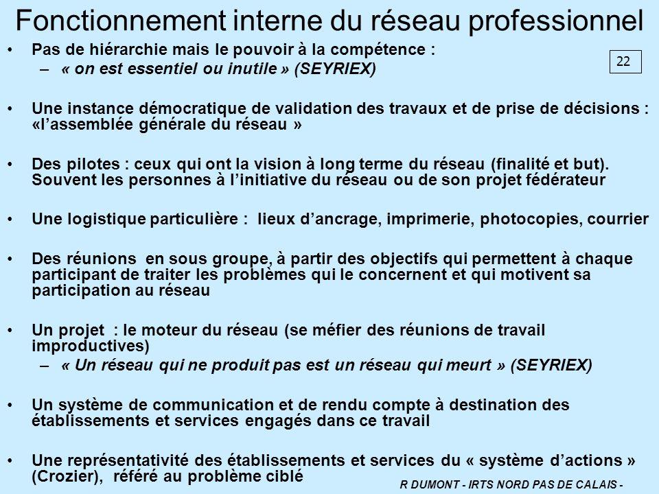 Fonctionnement interne du réseau professionnel Pas de hiérarchie mais le pouvoir à la compétence : –« on est essentiel ou inutile » (SEYRIEX) Une inst