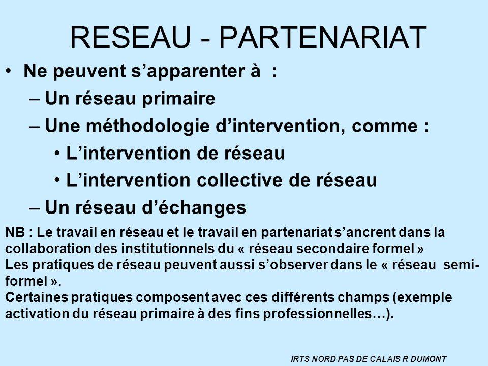 RESEAU - PARTENARIAT Ne peuvent sapparenter à : –Un réseau primaire –Une méthodologie dintervention, comme : Lintervention de réseau Lintervention col