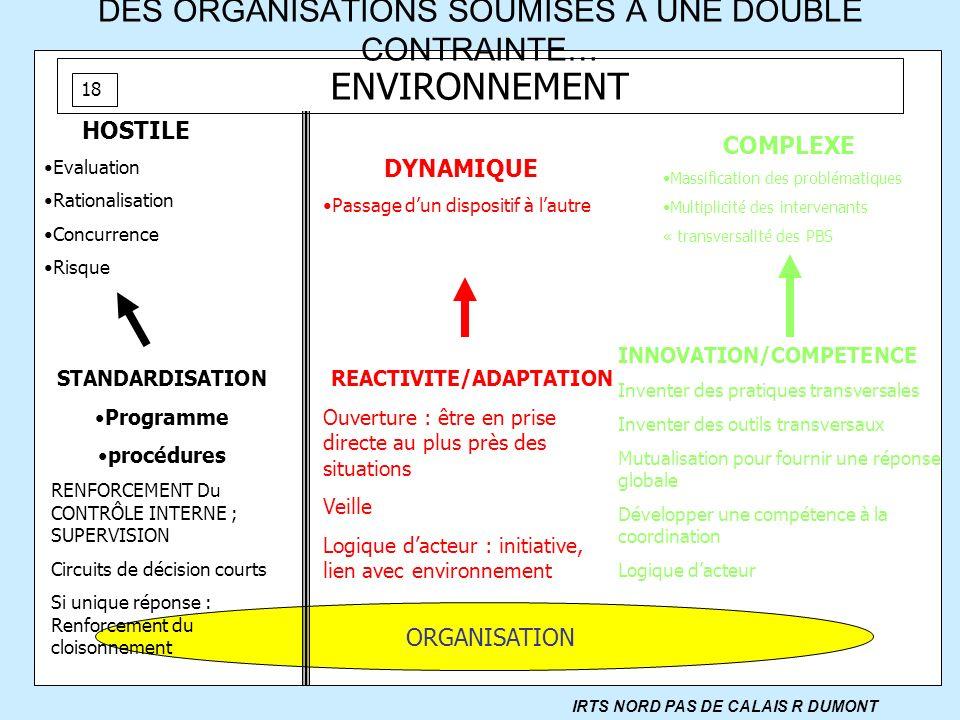 DES ORGANISATIONS SOUMISES A UNE DOUBLE CONTRAINTE… ENVIRONNEMENT DYNAMIQUE Passage dun dispositif à lautre ORGANISATION HOSTILE Evaluation Rationalis