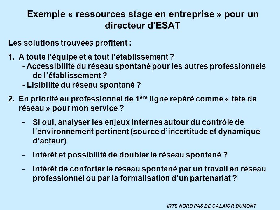 Exemple « ressources stage en entreprise » pour un directeur dESAT Les solutions trouvées profitent : 1.A toute léquipe et à tout létablissement ? - A
