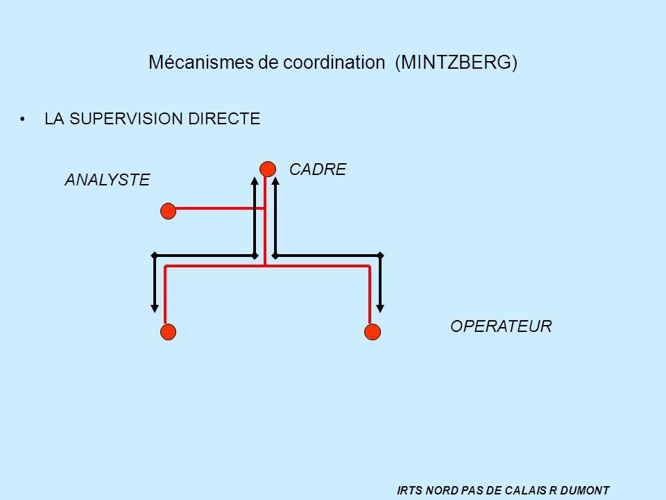 Mécanismes de coordination (MINTZBERG) LA SUPERVISION DIRECTE CADRE OPERATEUR ANALYSTE IRTS NORD PAS DE CALAIS R DUMONT