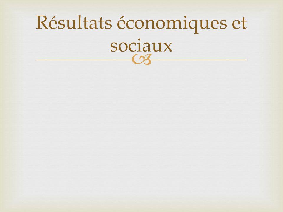 Résultats économiques et sociaux