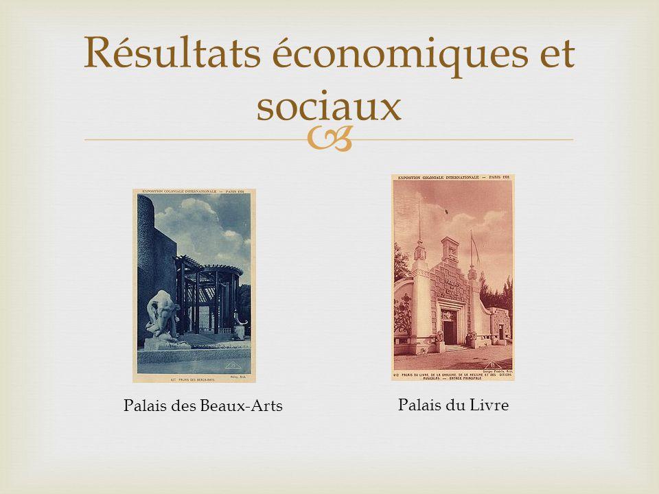 Résultats économiques et sociaux Palais des Beaux-Arts Palais du Livre