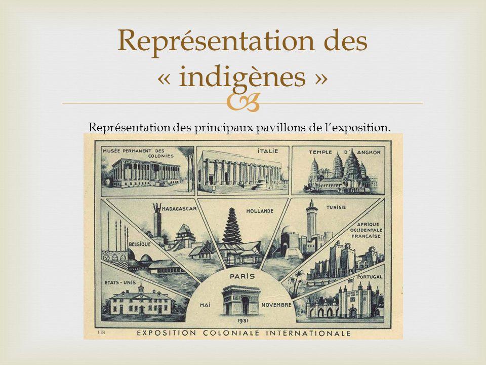 Représentation des « indigènes » Représentation des principaux pavillons de lexposition.