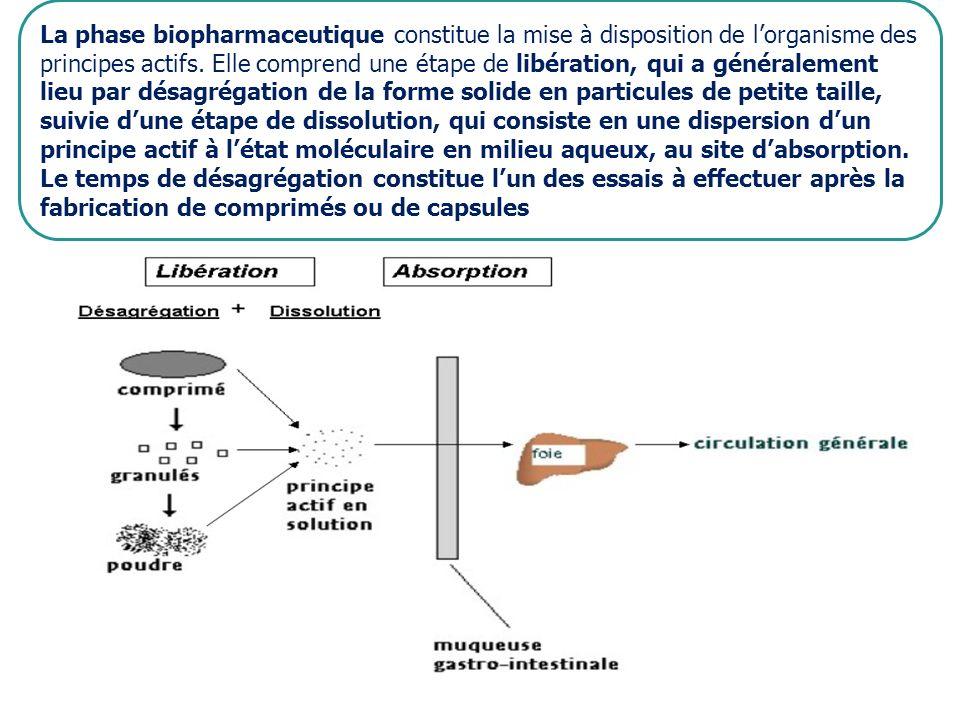 La phase biopharmaceutique constitue la mise à disposition de lorganisme des principes actifs. Elle comprend une étape de libération, qui a généraleme
