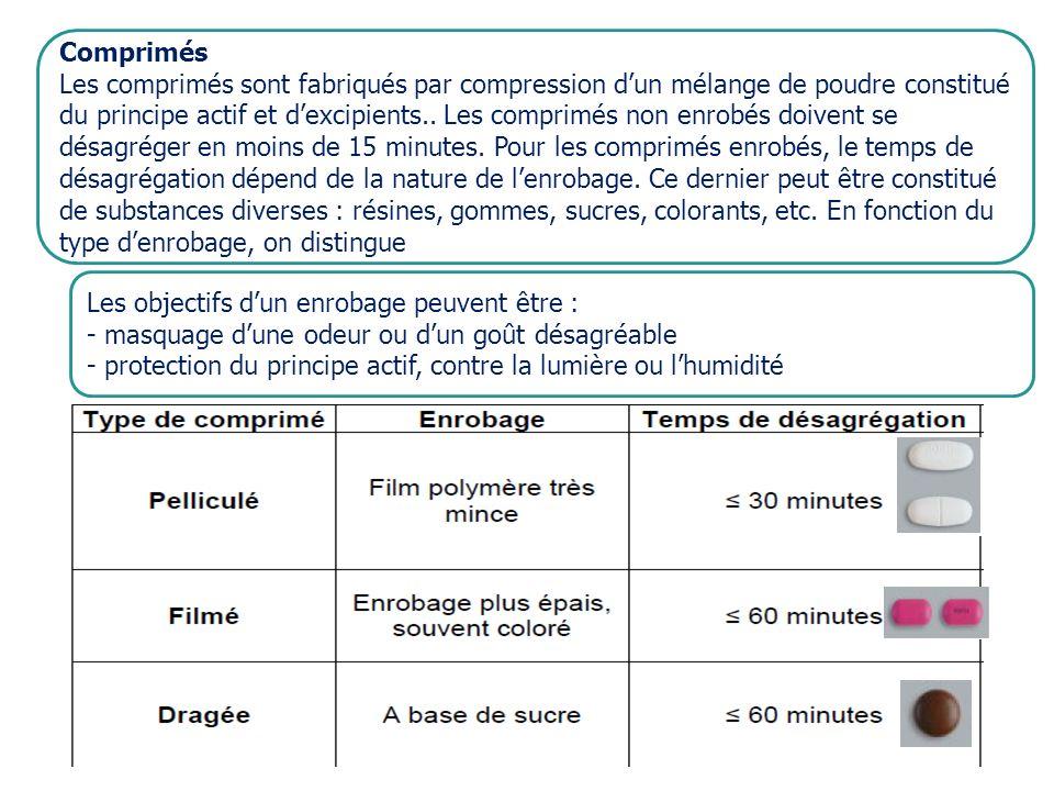 Comprimés Les comprimés sont fabriqués par compression dun mélange de poudre constitué du principe actif et dexcipients.. Les comprimés non enrobés do
