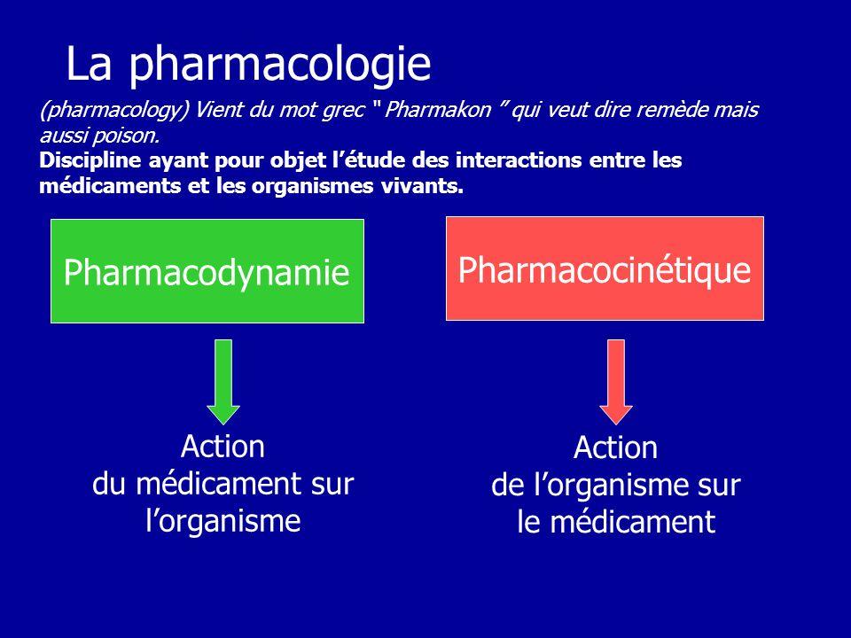 La pharmacologie Pharmacodynamie Action du médicament sur lorganisme Pharmacocinétique Action de lorganisme sur le médicament (pharmacology) Vient du
