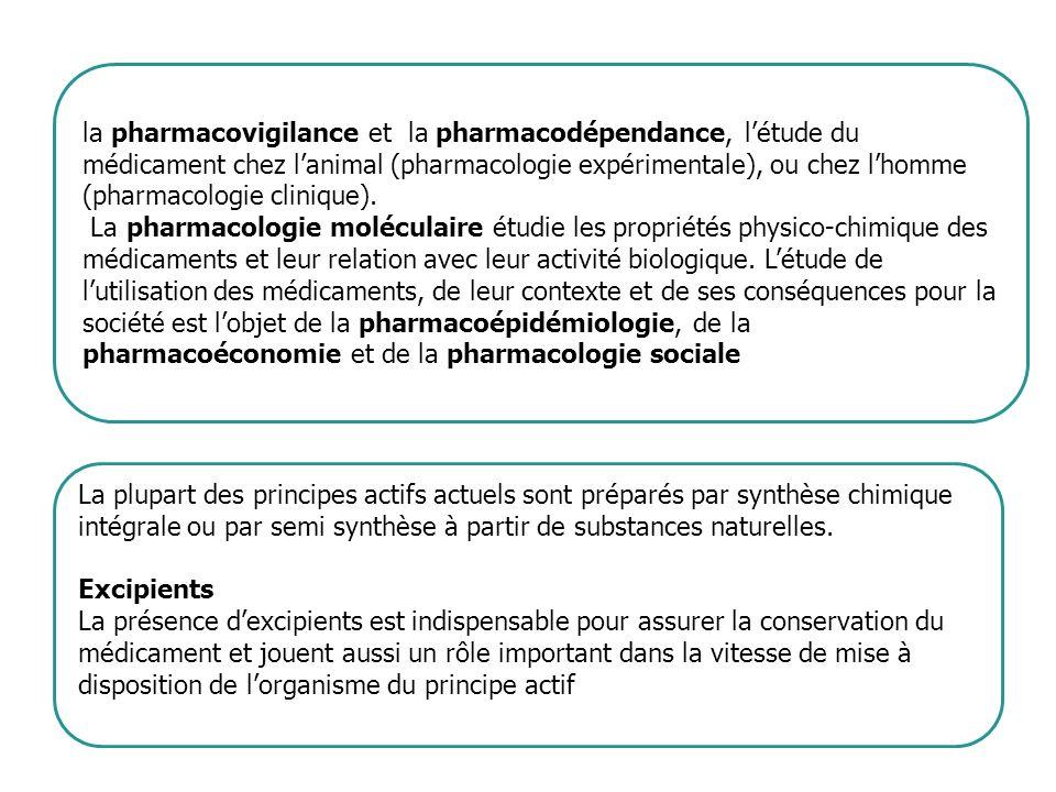 la pharmacovigilance et la pharmacodépendance, létude du médicament chez lanimal (pharmacologie expérimentale), ou chez lhomme (pharmacologie clinique