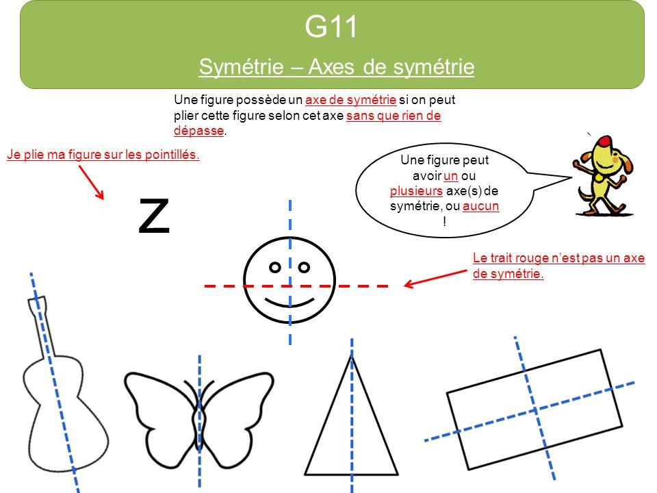 G11 Symétrie – Axes de symétrie Une figure possède un axe de symétrie si on peut plier cette figure selon cet axe sans que rien de dépasse. Une figure