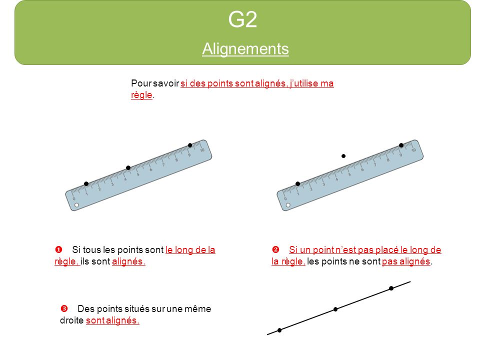 G2 Alignements Pour savoir si des points sont alignés, jutilise ma règle. Si tous les points sont le long de la règle, ils sont alignés. Si un point n