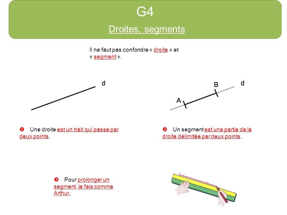 G4 Droites, segments Il ne faut pas confondre « droite » et « segment ». Une droite est un trait qui passe par deux points. Pour prolonger un segment,