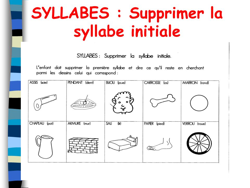 SYLLABES : Supprimer la syllabe initiale
