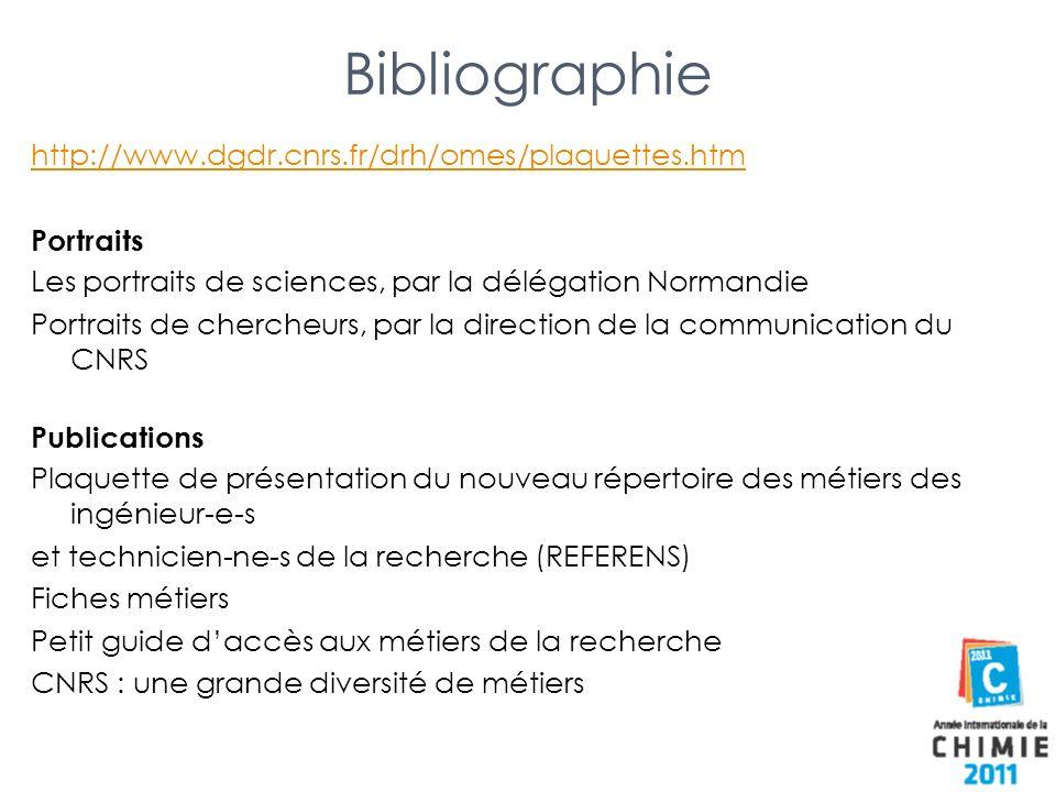Bibliographie http://www.dgdr.cnrs.fr/drh/omes/plaquettes.htm Portraits Les portraits de sciences, par la délégation Normandie Portraits de chercheurs