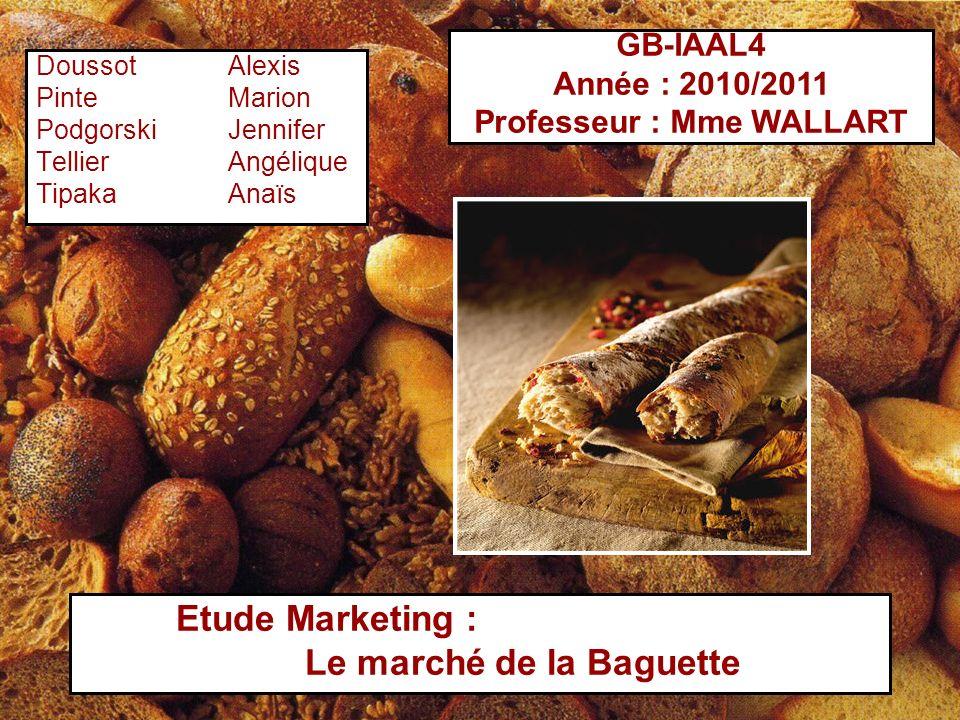 Doussot Alexis Pinte Marion Podgorski Jennifer Tellier Angélique Tipaka Anaïs GB-IAAL4 Année : 2010/2011 Professeur : Mme WALLART Etude Marketing : Le