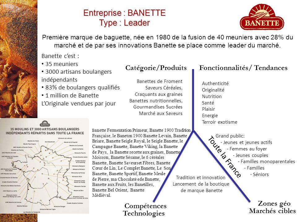 Première marque de baguette, née en 1980 de la fusion de 40 meuniers avec 28% du marché et de par ses innovations Banette se place comme leader du mar