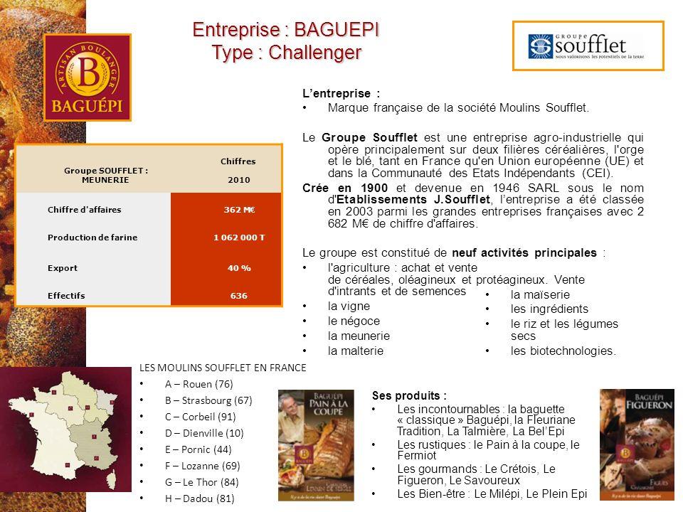 Lentreprise : Marque française de la société Moulins Soufflet. Le Groupe Soufflet est une entreprise agro-industrielle qui opère principalement sur de