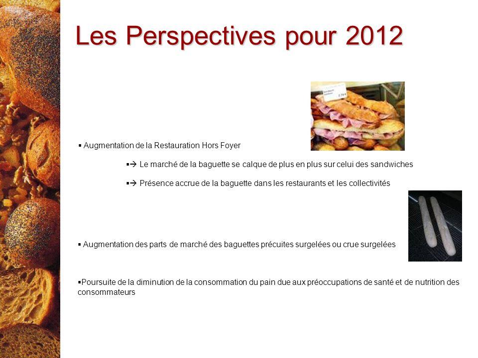 Les Perspectives pour 2012 Augmentation de la Restauration Hors Foyer Le marché de la baguette se calque de plus en plus sur celui des sandwiches Prés