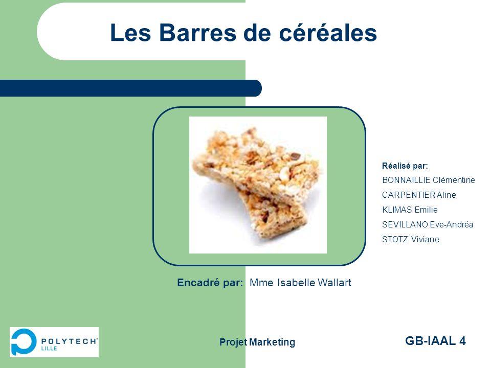 GB-IAAL 4 Projet Marketing Les Barres de céréales Réalisé par: BONNAILLIE Clémentine CARPENTIER Aline KLIMAS Emilie SEVILLANO Eve-Andréa STOTZ Viviane