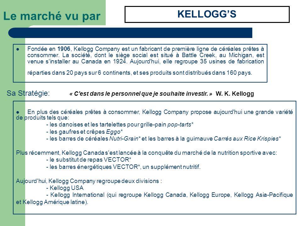Fondée en 1906, Kellogg Company est un fabricant de première ligne de céréales prêtes à consommer. La société, dont le siège social est situé à Battle