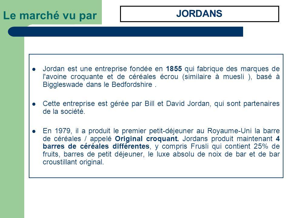 Jordan est une entreprise fondée en 1855 qui fabrique des marques de l'avoine croquante et de céréales écrou (similaire à muesli ), basé à Biggleswade