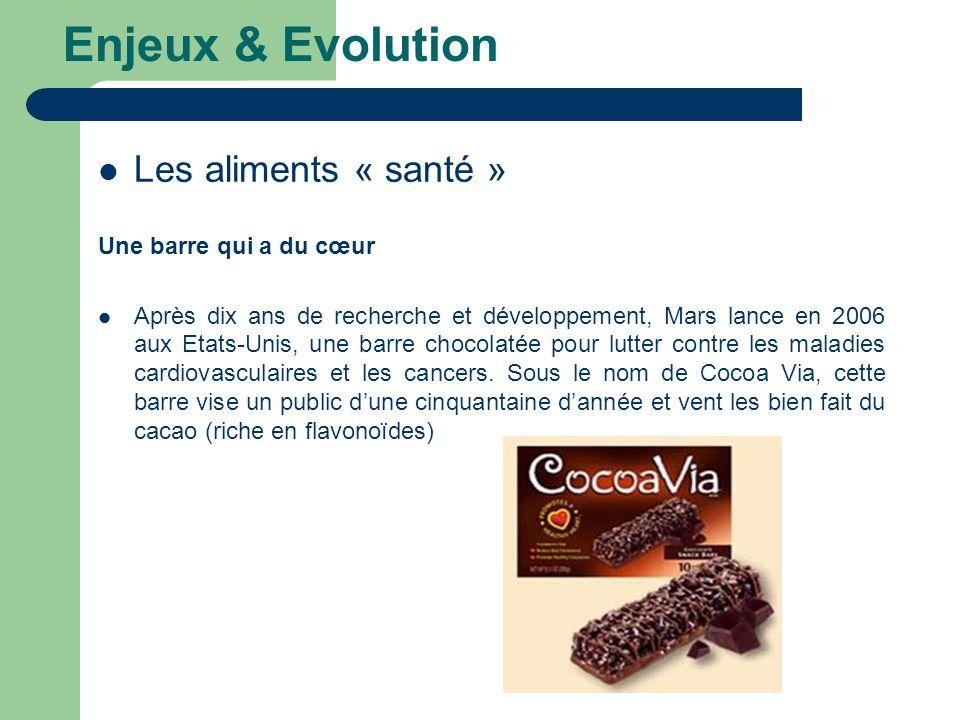 Enjeux & Evolution Les aliments « santé » Une barre qui a du cœur Après dix ans de recherche et développement, Mars lance en 2006 aux Etats-Unis, une