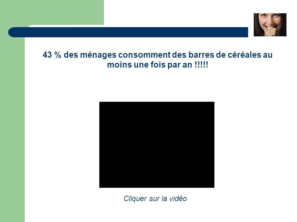 43 % des ménages consomment des barres de céréales au moins une fois par an !!!!! Cliquer sur la vidéo