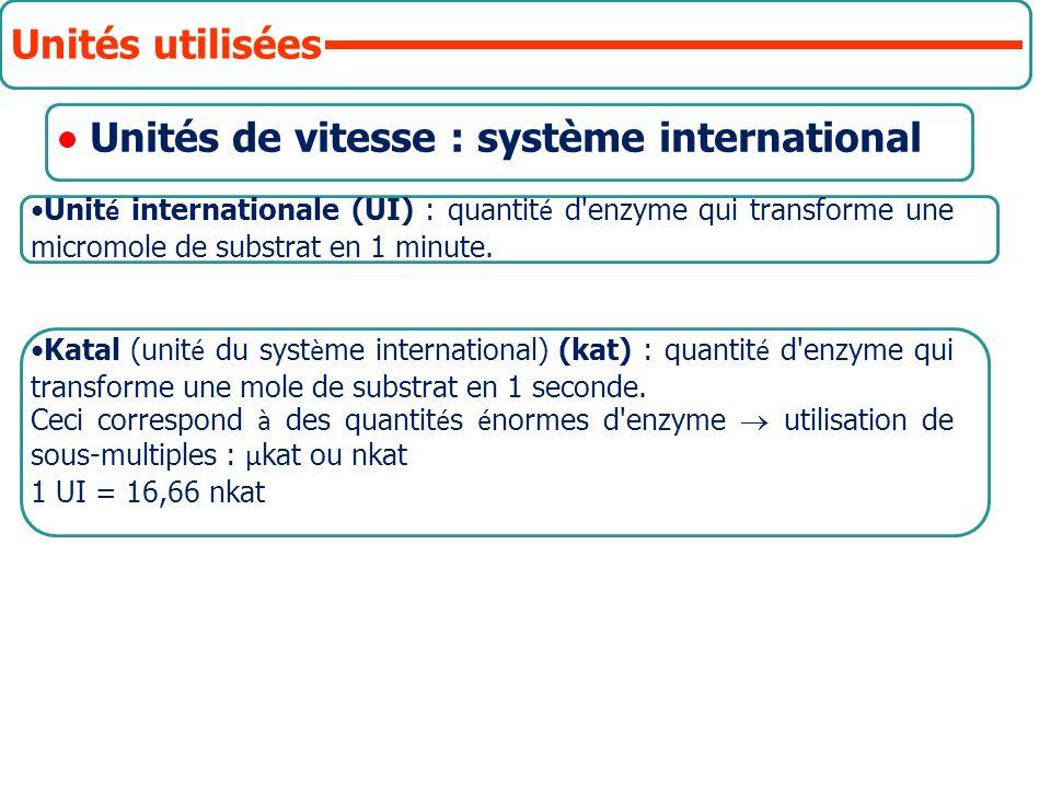 Unités de vitesse : système international Unités utilisées Unit é internationale (UI) : quantit é d'enzyme qui transforme une micromole de substrat en