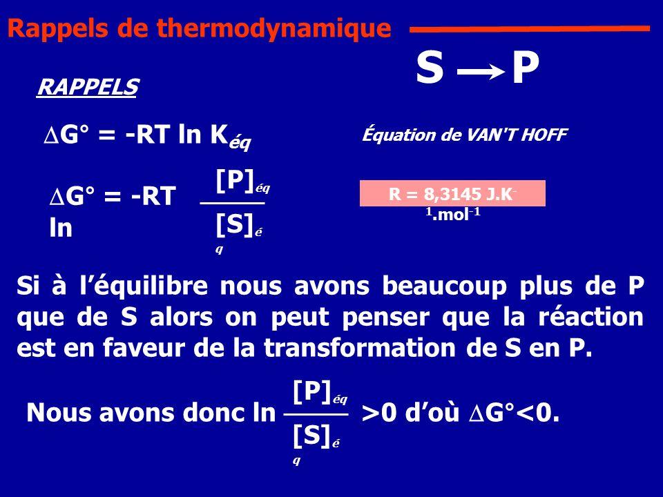 G° = -RT ln K éq [P] éq G° = -RT ln [S] é q Si à léquilibre nous avons beaucoup plus de P que de S alors on peut penser que la réaction est en faveur