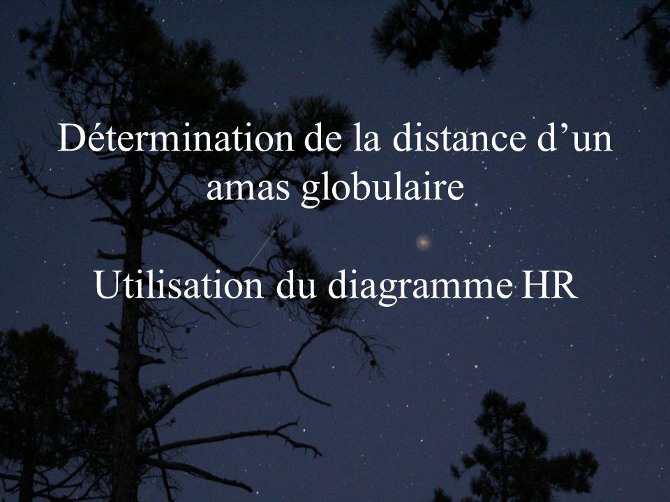 Détermination de la distance dun amas globulaire Utilisation du diagramme HR