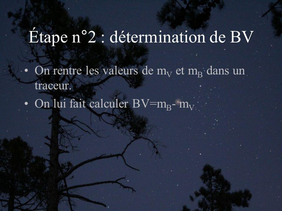 Étape n°2 : détermination de BV On rentre les valeurs de m V et m B dans un traceur. On lui fait calculer BV=m B - m V