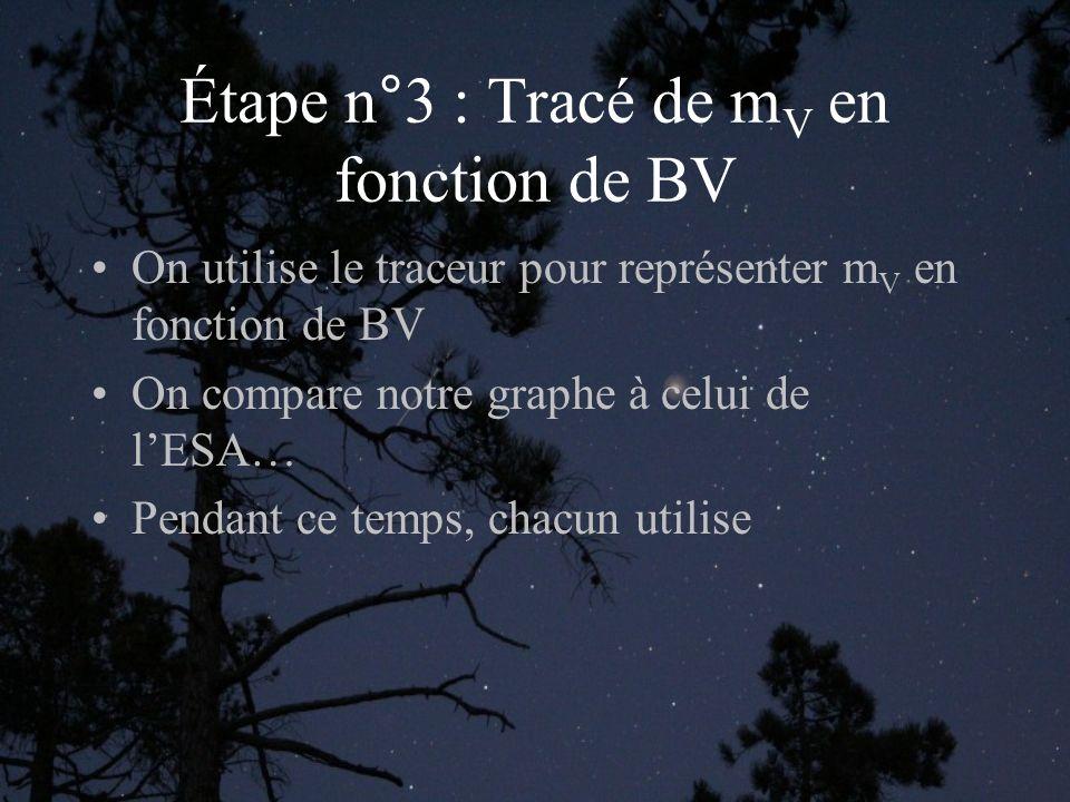 Étape n°3 : Tracé de m V en fonction de BV On utilise le traceur pour représenter m V en fonction de BV On compare notre graphe à celui de lESA… Penda