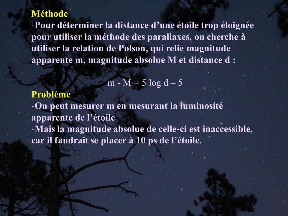 Solution : on utilise le diagramme HR Il relie la magnitude absolue des étoiles M à leur indice de couleur BV La connaissance de BV permet de déterminer M Par définition, BV=m V – m B où m V est la magnitude apparente de létoile avec un filtre vert (V) et m B est la magnitude apparente de létoile avec un filtre bleu (B) Idée : m V et m B dépendent de la distance de létoile, mais pas BV=m V – m B qui est une caractéristique de létoile et qui peut donc être relié à sa luminosité intrinsèque et donc à M.