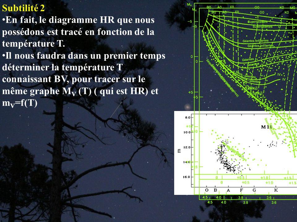 Subtilité 2 En fait, le diagramme HR que nous possédons est tracé en fonction de la température T. Il nous faudra dans un premier temps déterminer la
