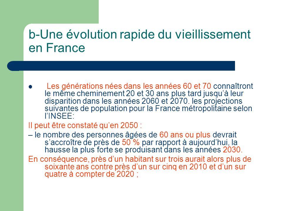 b-Une évolution rapide du vieillissement en France En France, le processus sera marqué par une nette accélération depuis 2005 jusquà 2035 : alors quen 2005, 20,8 % de la population résidant en France métropolitaine avait 60 ans ou plus, cette proportion pourrait atteindre le seuil des 30 % dès 2035.