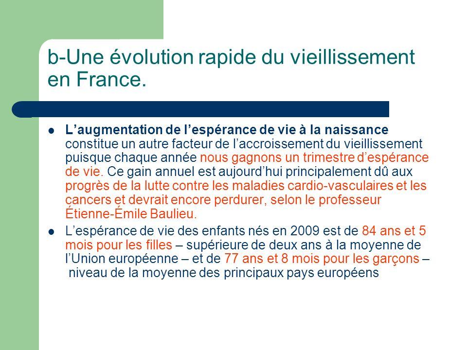 b-Une évolution rapide du vieillissement en France Les générations nées dans les années 60 et 70 connaîtront le même cheminement 20 et 30 ans plus tard jusquà leur disparition dans les années 2060 et 2070.