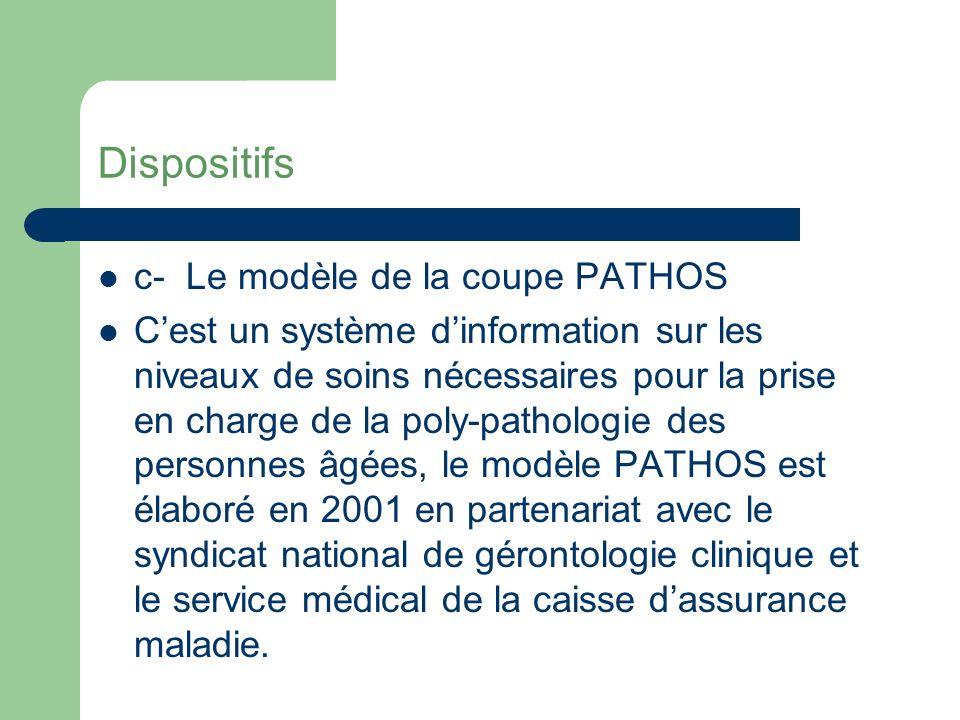 Dispositifs c- Le modèle de la coupe PATHOS Il est nécessaire de distinguer la charge en soins médicaux et techniques en lien avec la poly-pathologie des soins dhygiène et de laide aux actes essentiels de la vie ou « soins de base ».