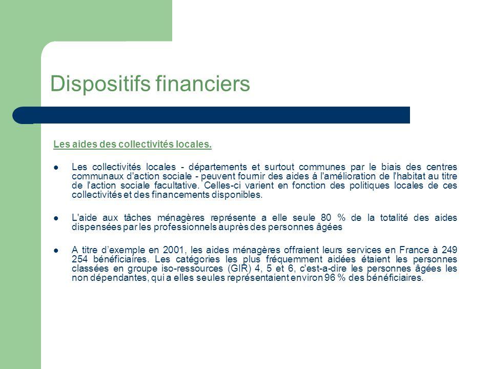 Dispositifs financiers La prestation d hébergement temporaire.