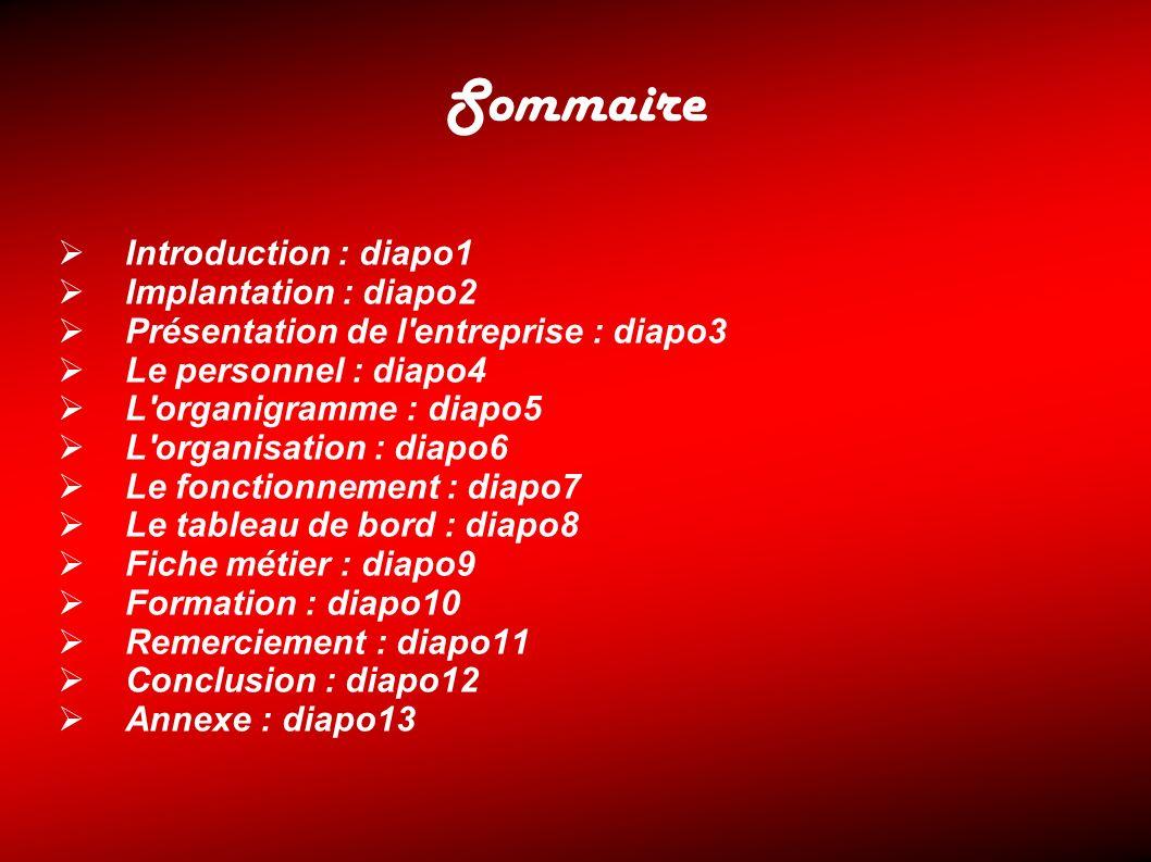 Sommaire Introduction : diapo1 Implantation : diapo2 Présentation de l'entreprise : diapo3 Le personnel : diapo4 L'organigramme : diapo5 L'organisatio