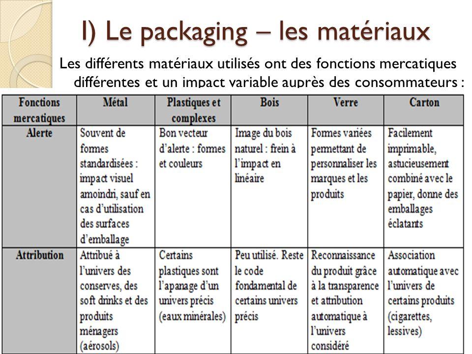 I) Le packaging – les matériaux Les différents matériaux utilisés ont des fonctions mercatiques différentes et un impact variable auprès des consommateurs :