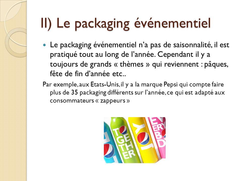 II) Le packaging événementiel Le packaging événementiel na pas de saisonnalité, il est pratiqué tout au long de lannée.