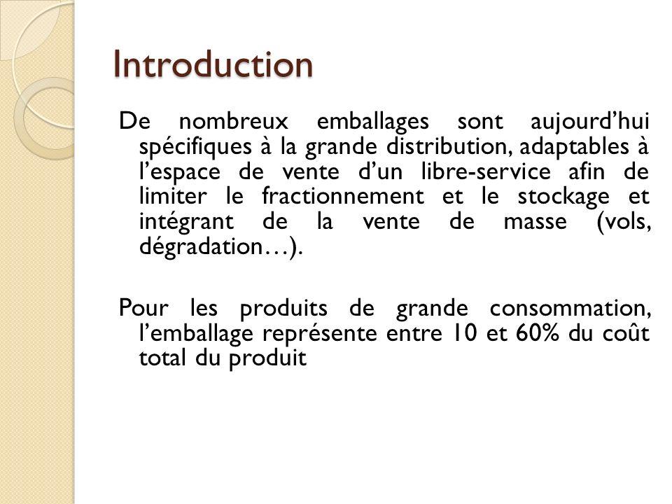 Introduction De nombreux emballages sont aujourdhui spécifiques à la grande distribution, adaptables à lespace de vente dun libre-service afin de limiter le fractionnement et le stockage et intégrant de la vente de masse (vols, dégradation…).