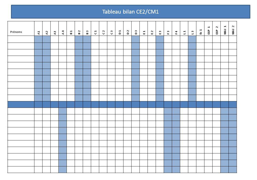 Prénoms A1A2A3 A 4 B 1 B 2 B 3 C 1C 2C 3 D 1D 2D 3 E 1E 2E 3 F 3 F 4 L 1L 3 Ec 1 EXP 1 EXP 2 MAJ 1MAJ 2 Tableau bilan CE2/CM1