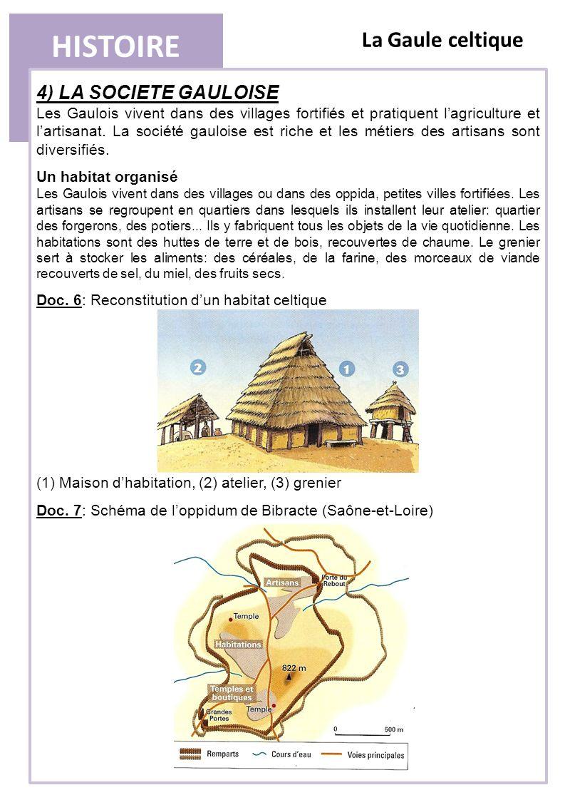 HISTOIRE La Gaule celtique RETENONS Qui sont les Celtes.