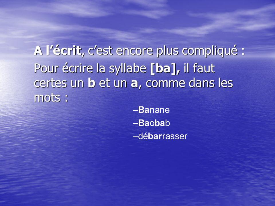 A lécrit, cest encore plus compliqué : Pour écrire la syllabe [ba], il faut certes un b et un a, comme dans les mots : –Banane –Baobab –débarrasser