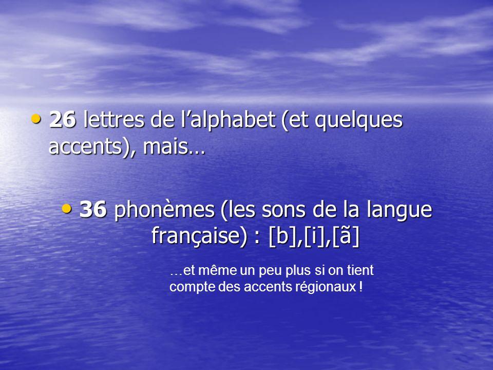 26 lettres de lalphabet (et quelques accents), mais… 26 lettres de lalphabet (et quelques accents), mais… 36 phonèmes (les sons de la langue française) : [b],[i],[ã] 36 phonèmes (les sons de la langue française) : [b],[i],[ã] …et même un peu plus si on tient compte des accents régionaux !
