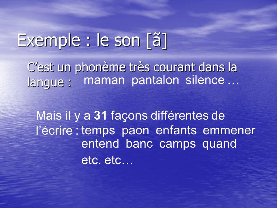 Exemple : le son [ã] Cest un phonème très courant dans la langue : temps paon enfants emmener entend banc camps quand etc.