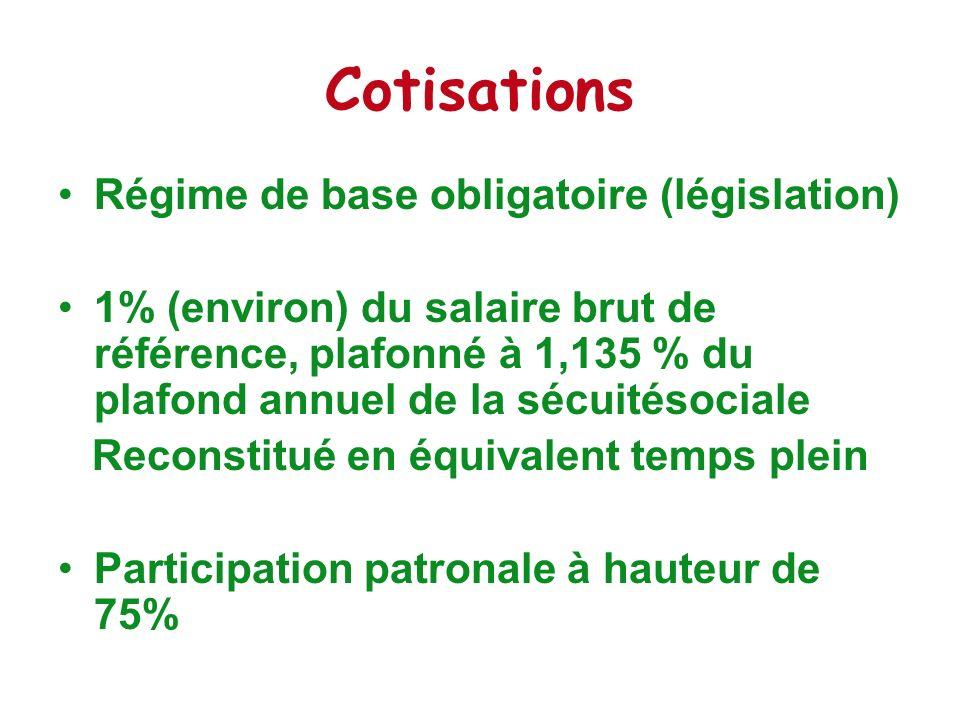 Cotisations Régime de base obligatoire (législation) 1% (environ) du salaire brut de référence, plafonné à 1,135 % du plafond annuel de la sécuitésoci