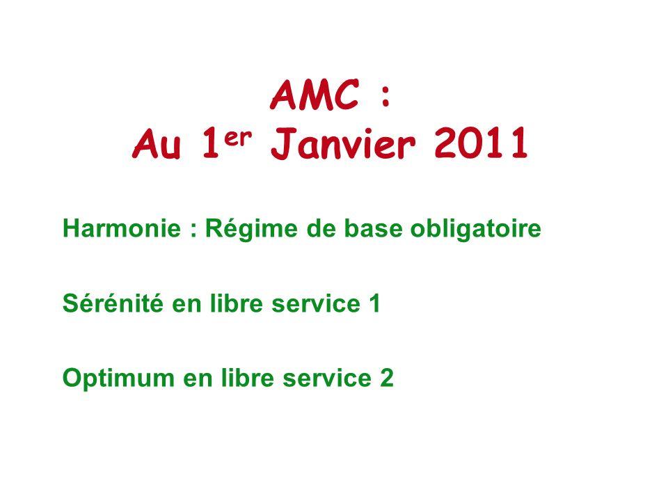 AMC : Au 1 er Janvier 2011 Harmonie : Régime de base obligatoire Sérénité en libre service 1 Optimum en libre service 2