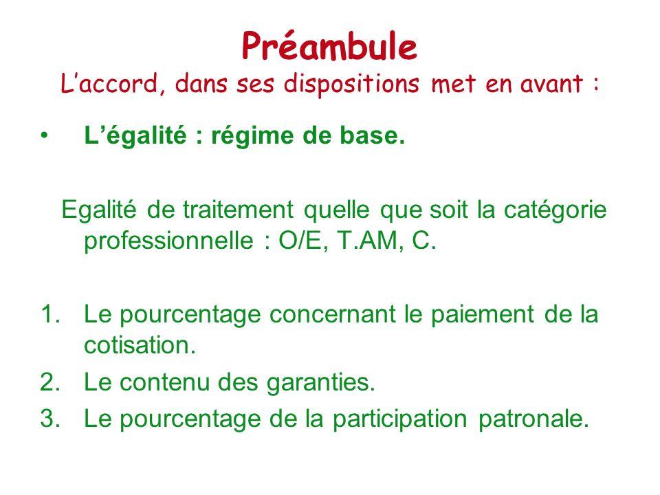 Préambule Laccord, dans ses dispositions met en avant : Légalité : régime de base. Egalité de traitement quelle que soit la catégorie professionnelle