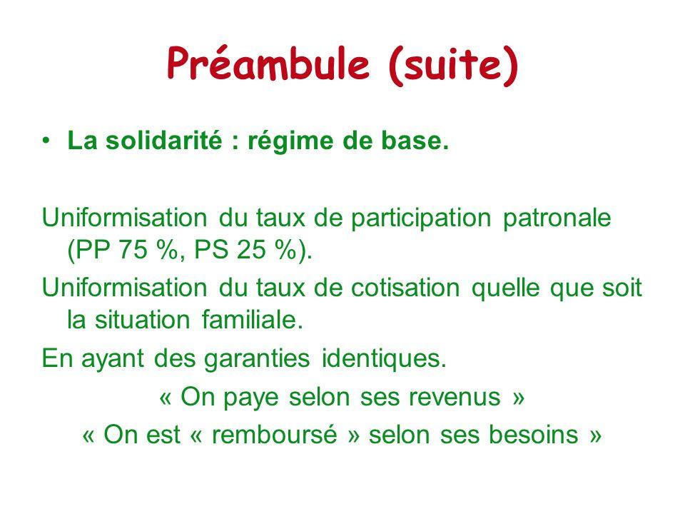 Préambule (suite) La solidarité : régime de base. Uniformisation du taux de participation patronale (PP 75 %, PS 25 %). Uniformisation du taux de coti